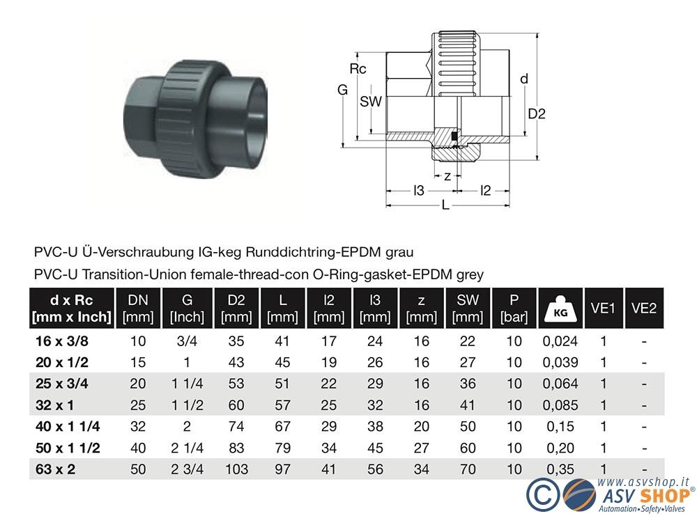 dimesionale bocchettone passaggio PVC/EPDM
