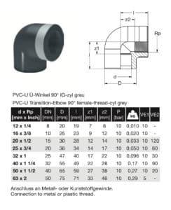 Dimensionale gomito 90° PVC passaggio con anello di rinforzo