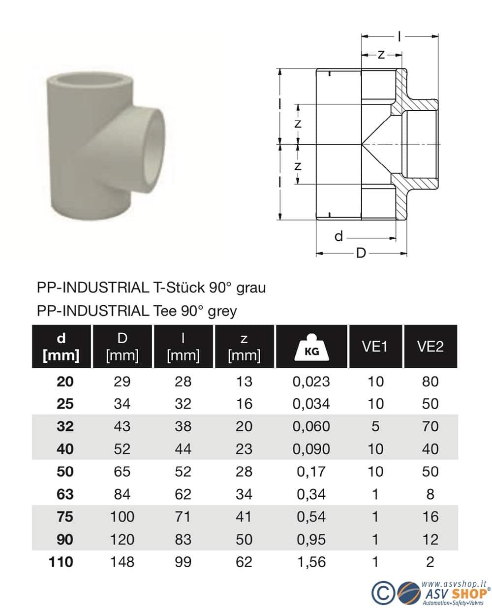 Dimensionale T PP 90°