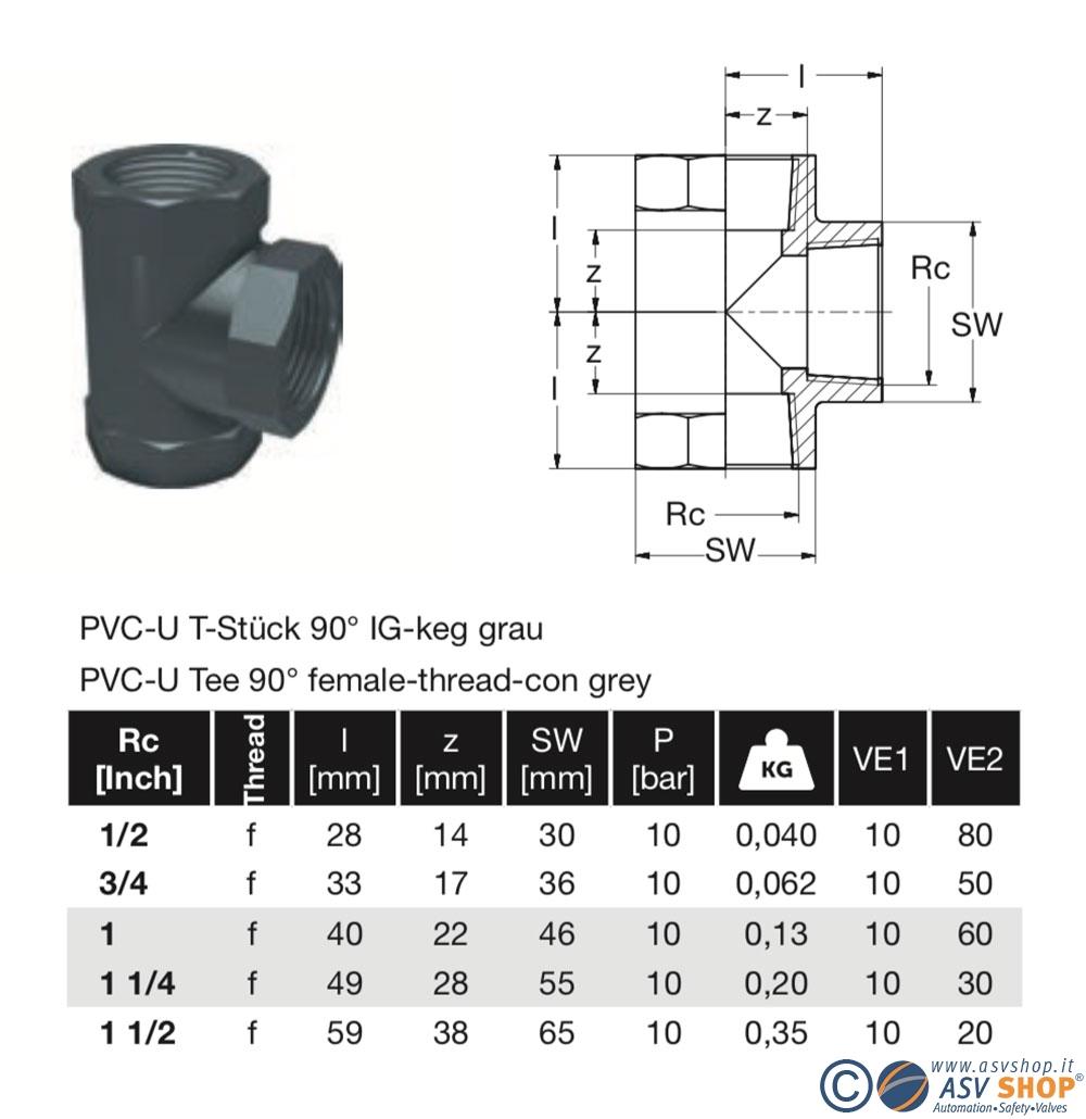 dimensionale Tee PVC filetto femmina