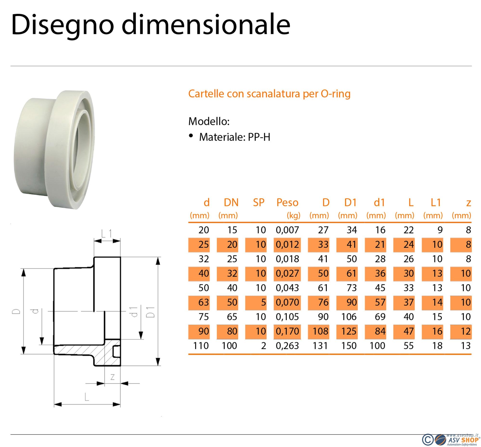 dimensionale cartella per flange con scanalatura polipropilene
