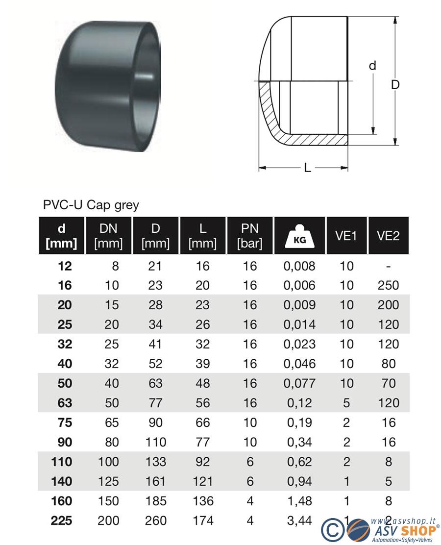disegno e informazioni dimensionali calotta saldatura PVC-U