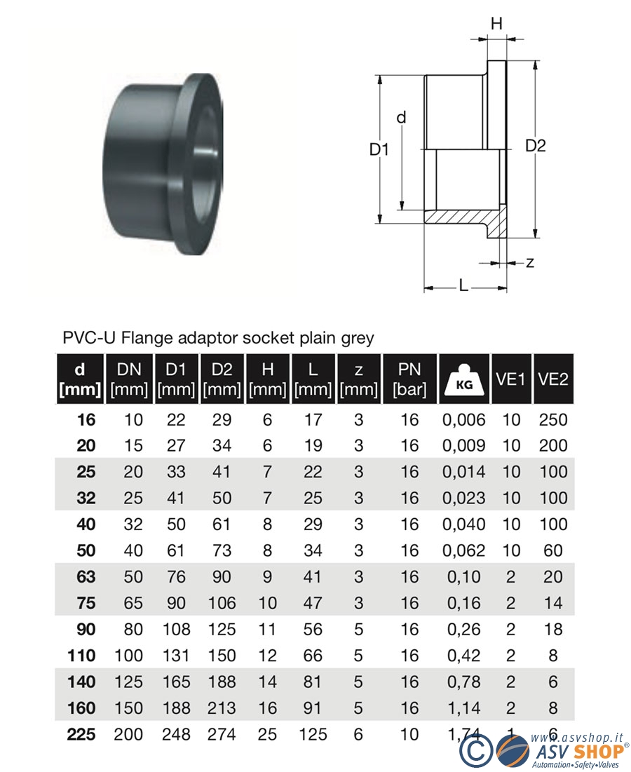 partella in PVC-U per flange disegno