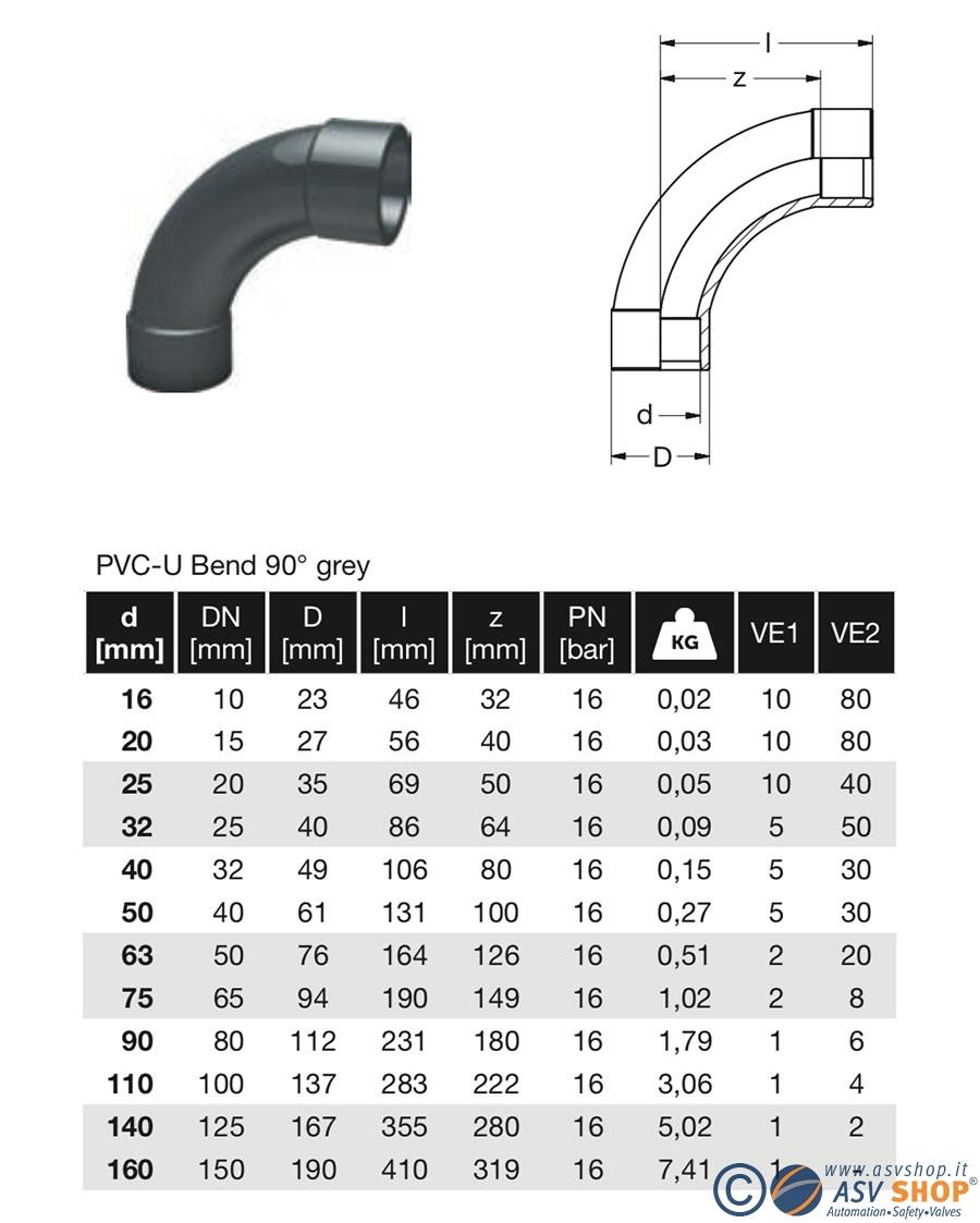 Curva a 90° in PVC-U disegno