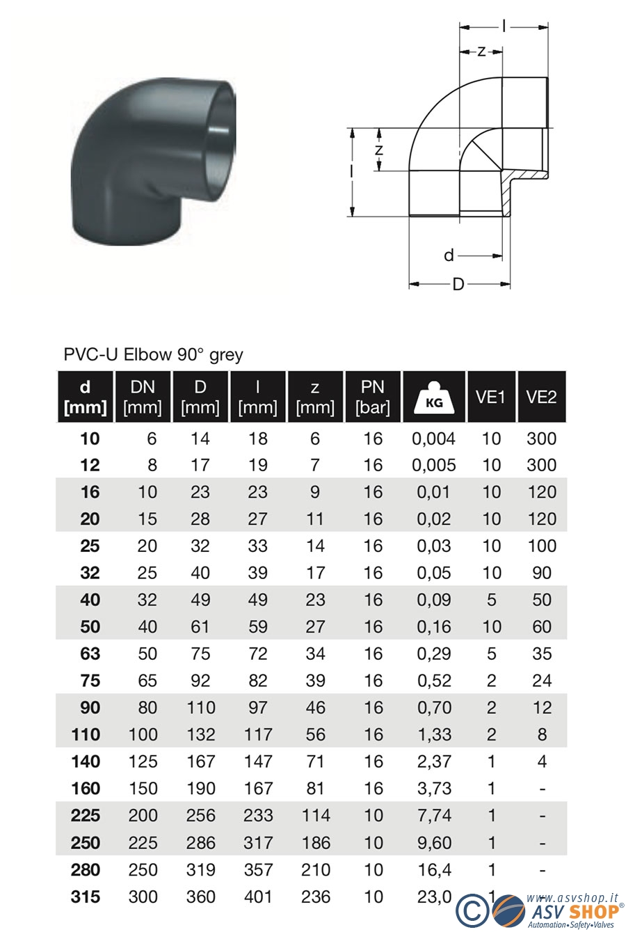 gomito in PVC-U 90° disegno