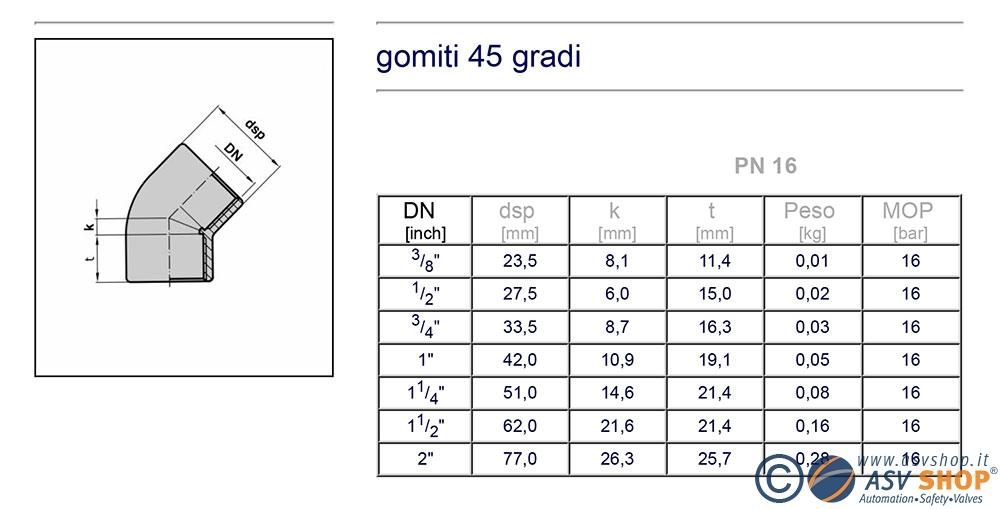 dimensionale gomiti 45° in pvc filettati