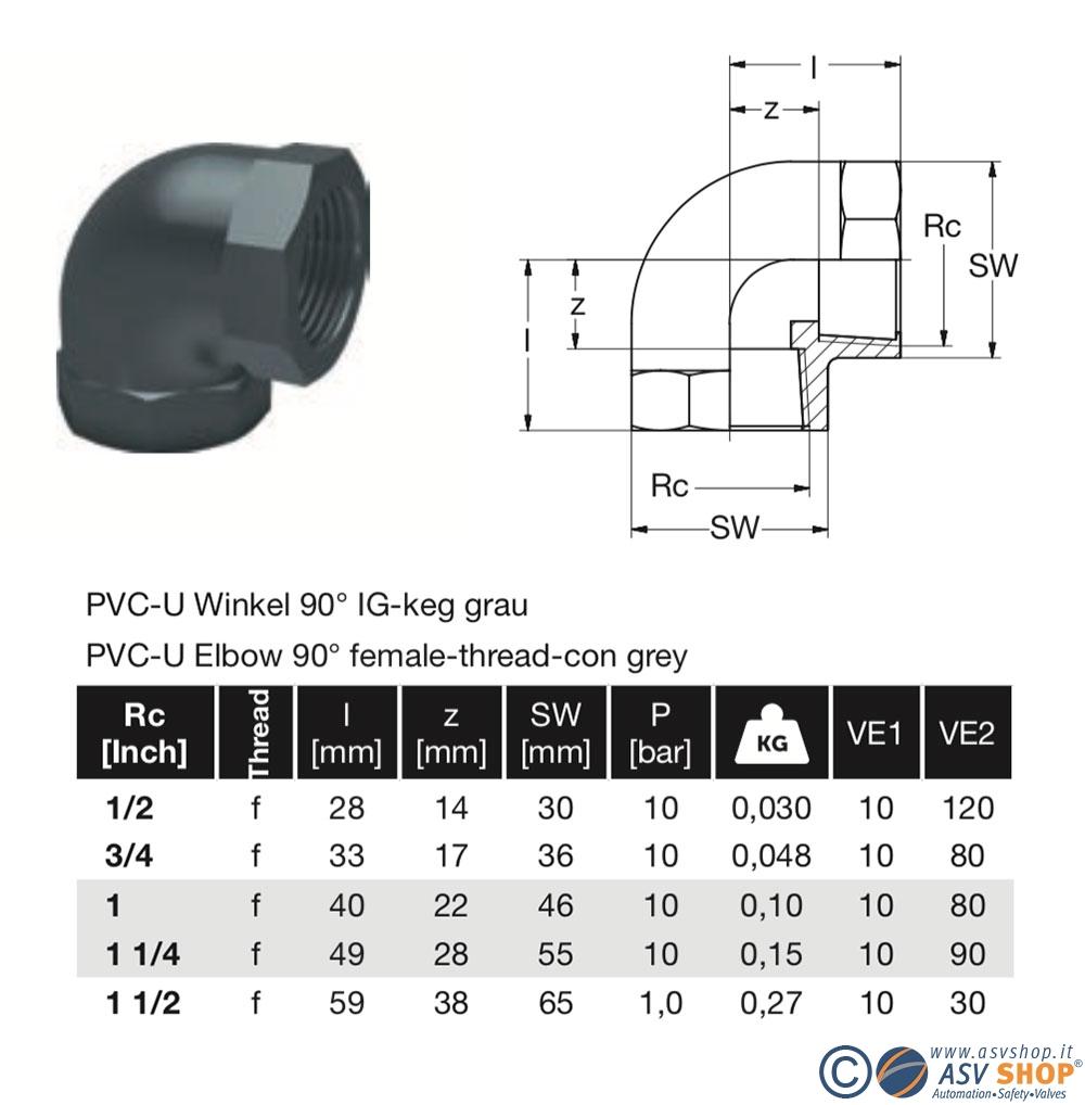 dimensionale gomiti 90° in pvc filettati