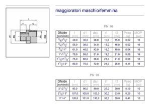 Dimensionale mggioratori filetto maschio filetto femmina PVC
