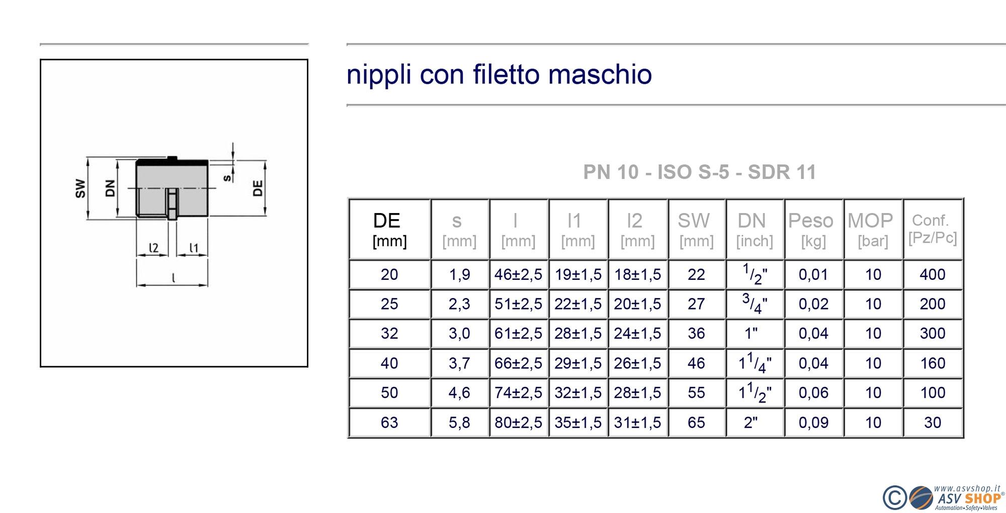 dimensioni Nipplo saldatura tasca in PP