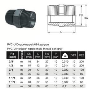 dimensionale nippli in PVC filettati maschio