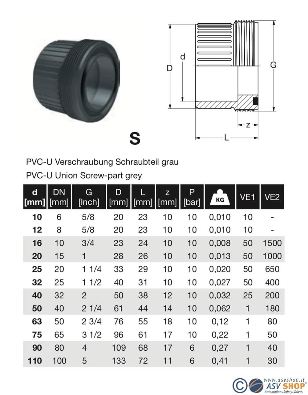 dimensionale pezzo fisso PVC per bocchettone