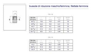 Dimensionale bussola riduzione fillettatura femmina inscollaggio M/F PVC