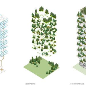 irrigazione bosco verticale