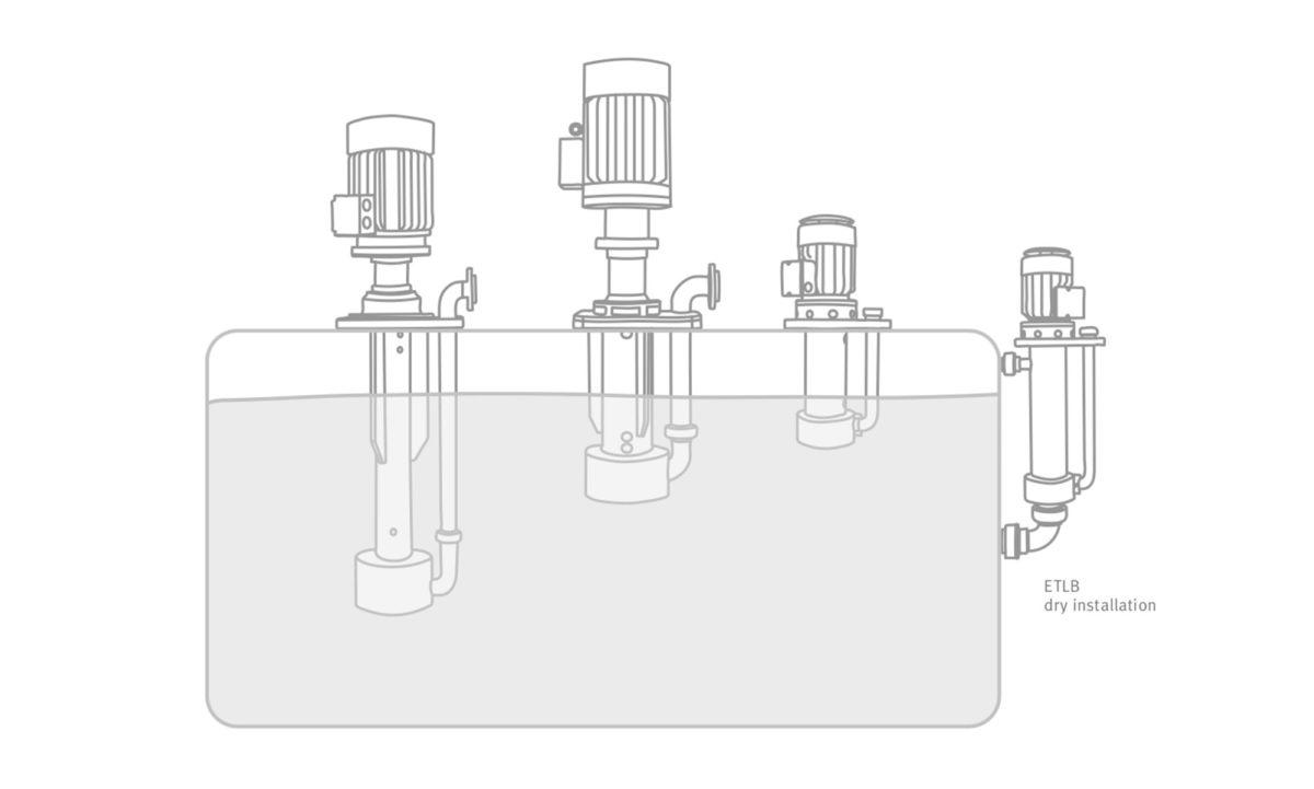 pompe verticali Stubbe