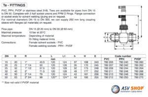 disegno e misure delle dimensioni sensore Bamoflu
