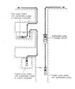 utilizzo della pompa nell'industria mineraria